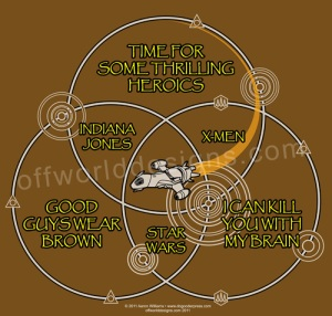 Firefly Venn Diagram Shirt